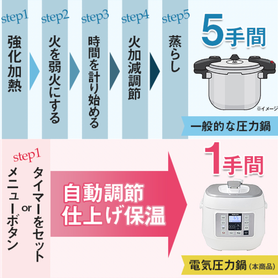山善 電気 圧力 鍋